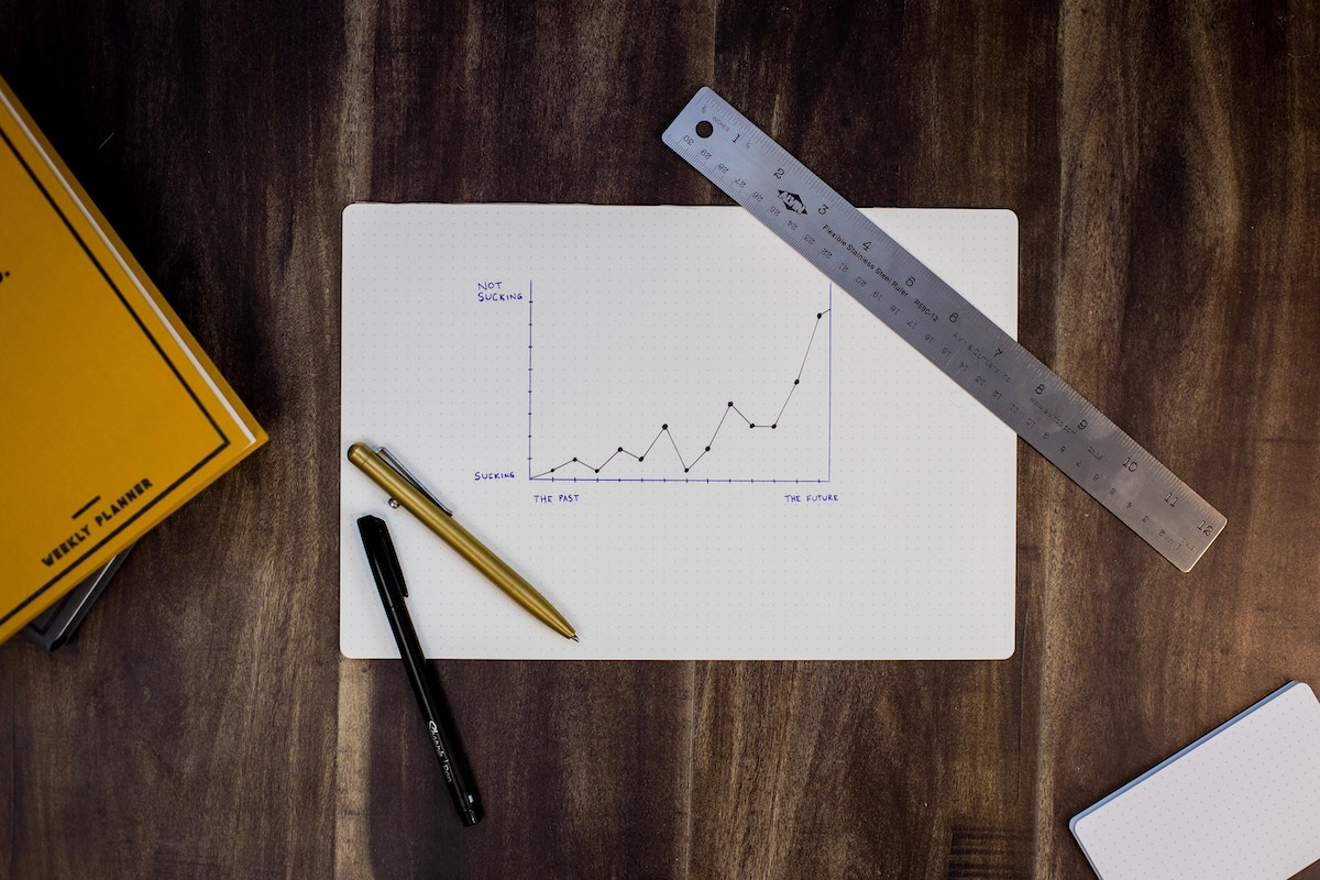 『VTI・VOO(S&P500)どっちが良い?』米・中小型市場の規模について。【一緒に勉強しませんか第6回】